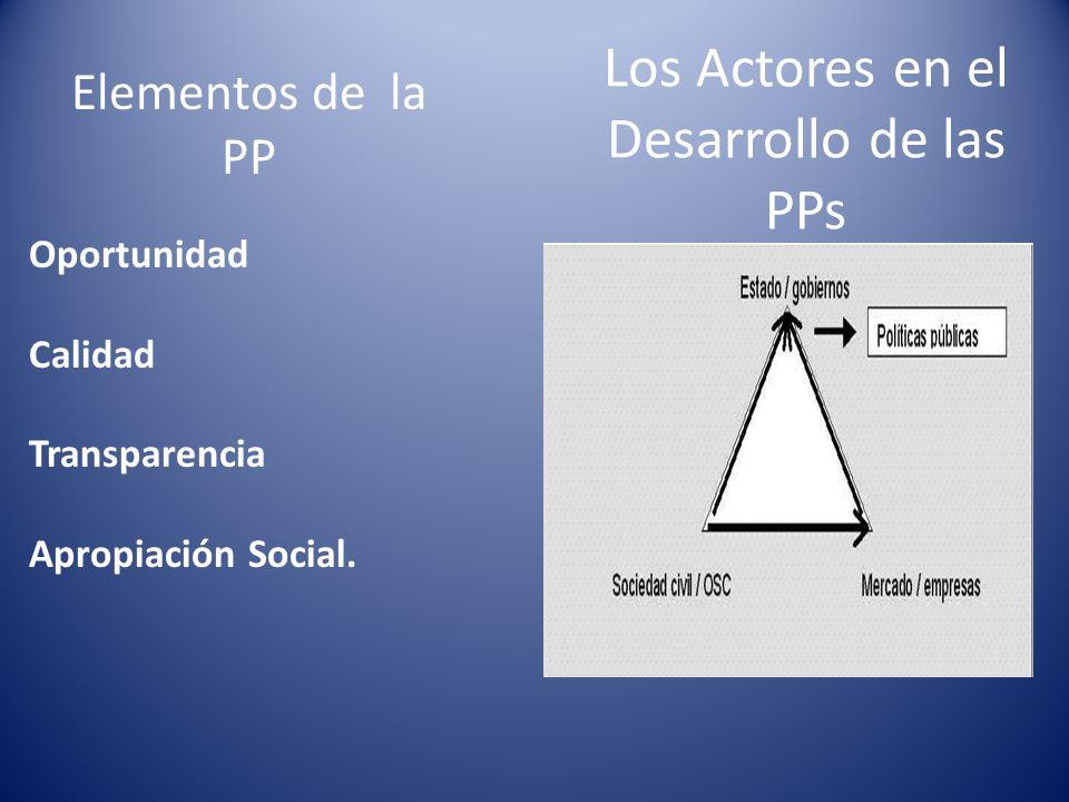Los Actores en el Desarrollo de las PPs Oportunidad Calidad Transparencia Apropiación Social. Elementos de la PP