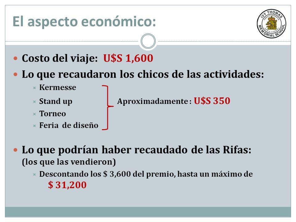 El aspecto económico: Costo del viaje: U$S 1,600 Lo que recaudaron los chicos de las actividades: Kermesse Stand up Aproximadamente : U$S 350 Torneo F