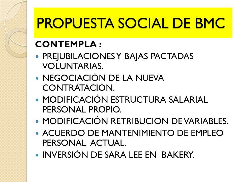 PROPUESTA SOCIAL DE BMC CONTEMPLA : PREJUBILACIONES Y BAJAS PACTADAS VOLUNTARIAS. NEGOCIACIÓN DE LA NUEVA CONTRATACIÓN. MODIFICACIÓN ESTRUCTURA SALARI