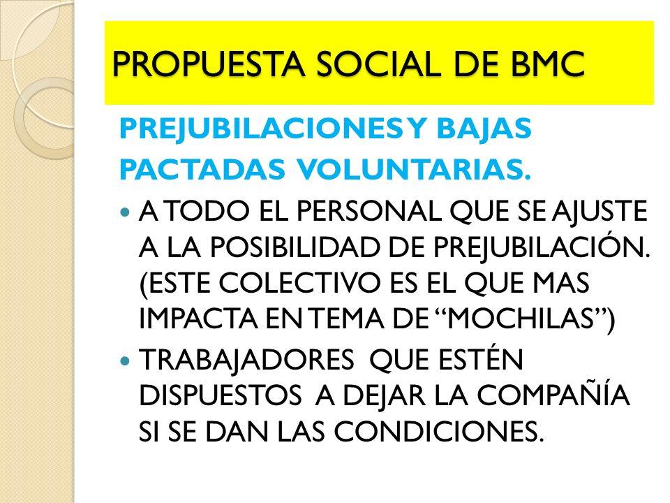 PROPUESTA SOCIAL DE BMC PREJUBILACIONES Y BAJAS PACTADAS VOLUNTARIAS. A TODO EL PERSONAL QUE SE AJUSTE A LA POSIBILIDAD DE PREJUBILACIÓN. (ESTE COLECT