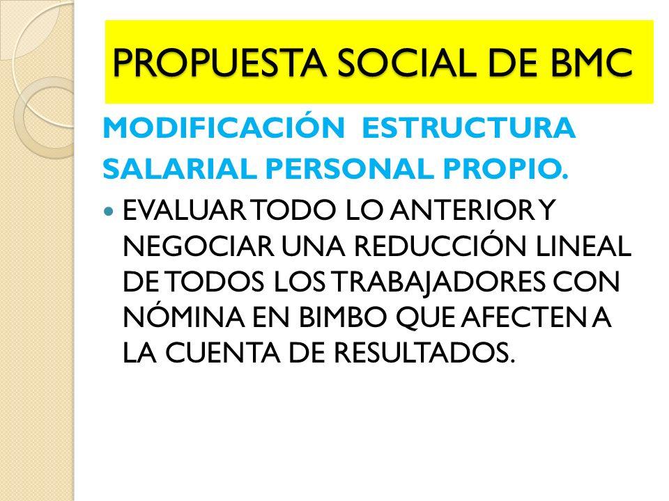MODIFICACIÓN ESTRUCTURA SALARIAL PERSONAL PROPIO.