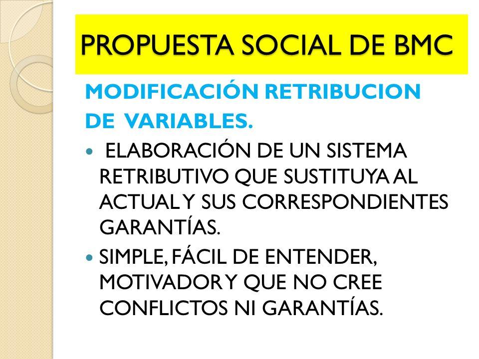MODIFICACIÓN RETRIBUCION DE VARIABLES.
