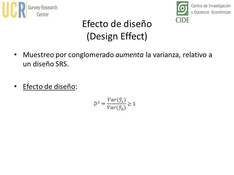 Efecto de diseño (Design Effect) Muestreo por conglomerado aumenta la varianza, relativo a un diseño SRS. Efecto de diseño: