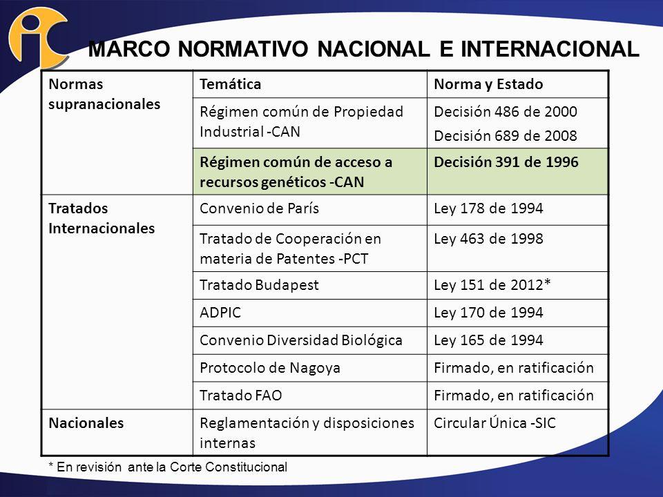 MARCO NORMATIVO NACIONAL E INTERNACIONAL Normas supranacionales TemáticaNorma y Estado Régimen común de Propiedad Industrial -CAN Decisión 486 de 2000