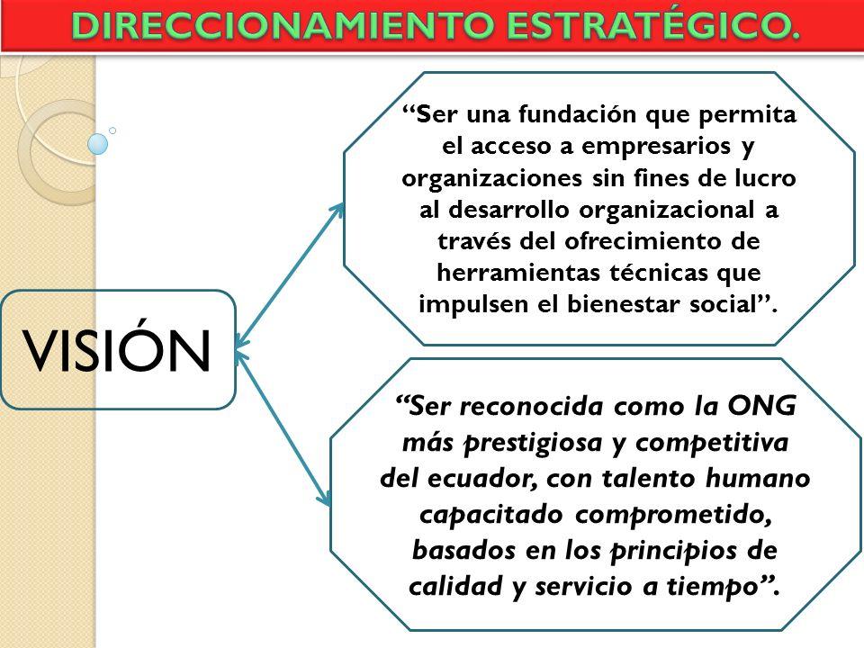 VISIÓN Ser una fundación que permita el acceso a empresarios y organizaciones sin fines de lucro al desarrollo organizacional a través del ofrecimient