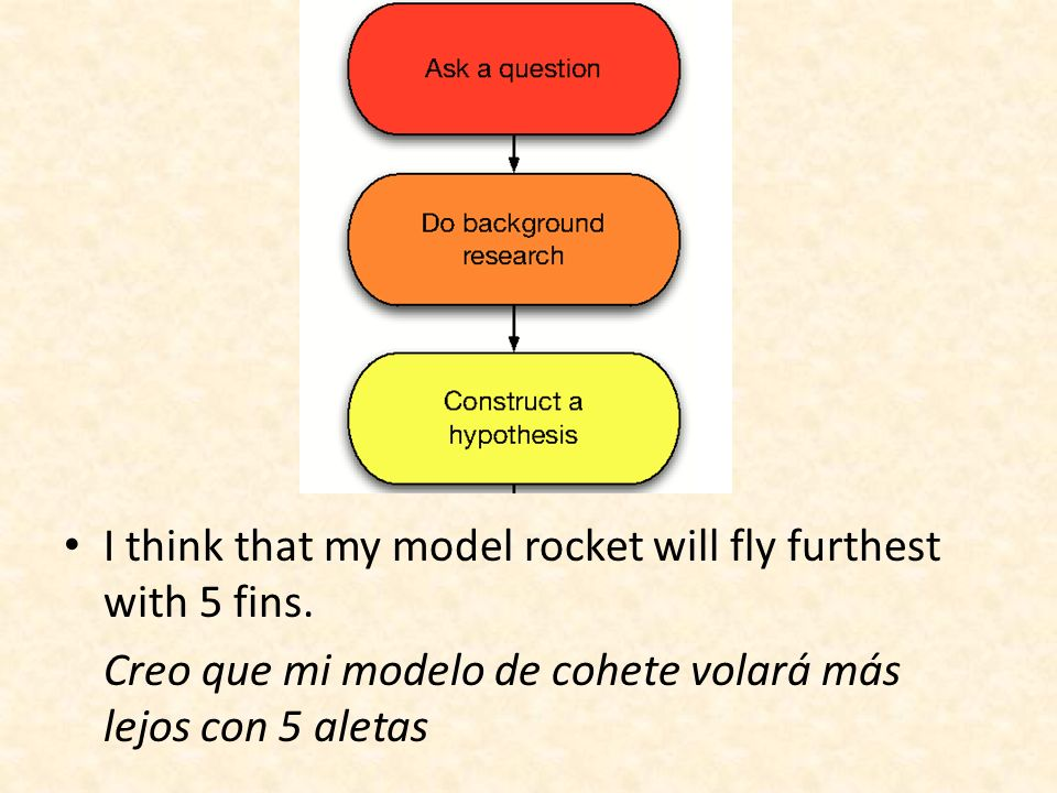 I think that my model rocket will fly furthest with 5 fins.