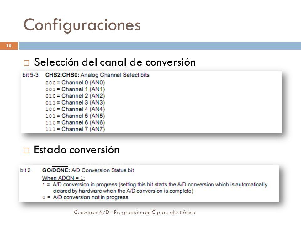 Configuraciones Conversor A/D - Programción en C para electrónica 11 Activación del conversor Formato del resultado (ADCON1)