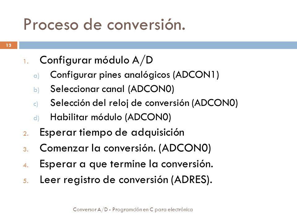 Tiempos Conversor A/D - Programción en C para electrónica 14 Tiempo de adquisición (T ACQ ).