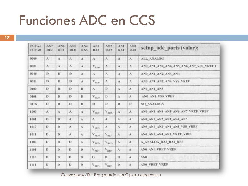 Funciones ADC en CCS Conversor A/D - Programción en C para electrónica 18 set_adc_channel(canal); Donde canal es el canal analógico seleccionado.