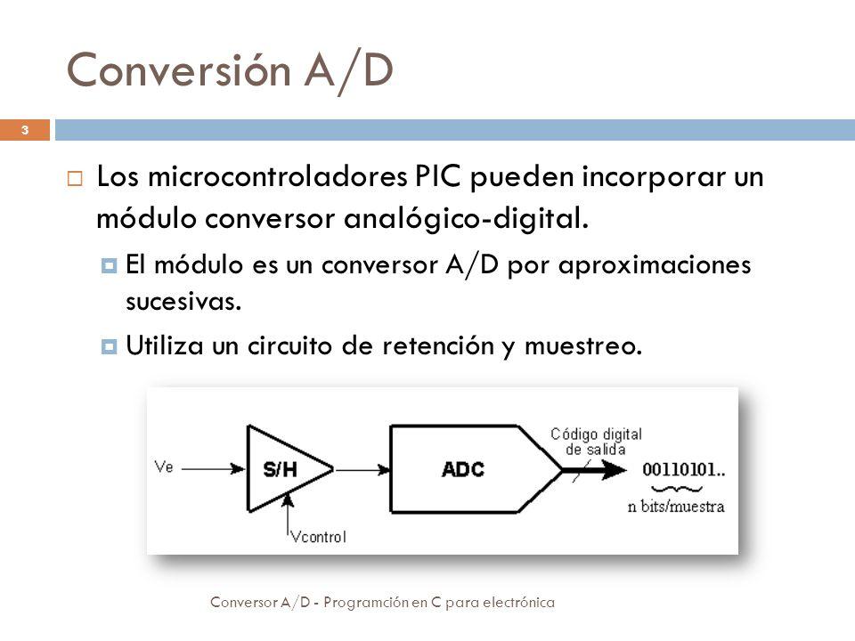 Conversión A/D Conversor A/D - Programción en C para electrónica 4 Durante la fase de muestreo se carga el condensador del retenedor a la tensión de entrada durante el tiempo necesario (20us).