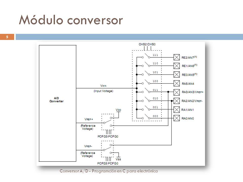 Características de resolución Conversor A/D - Programción en C para electrónica 6 La resolución viene dada por la siguiente ecuación: En el caso que las tensiones de referencia sean las de alimentacion: Con esto para calcular la tensión convertida solo tenemos que multiplicar el valor de conversión por el valor de 1LSB.