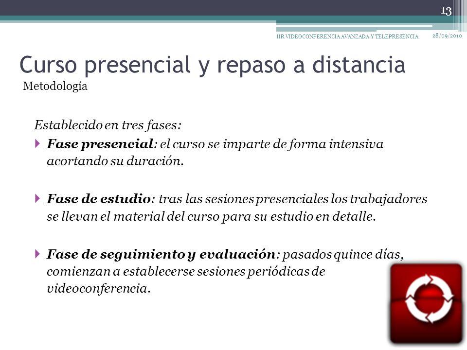 Metodología Establecido en tres fases: Fase presencial: el curso se imparte de forma intensiva acortando su duración.