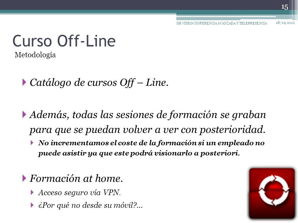 Catálogo de cursos Off – Line.