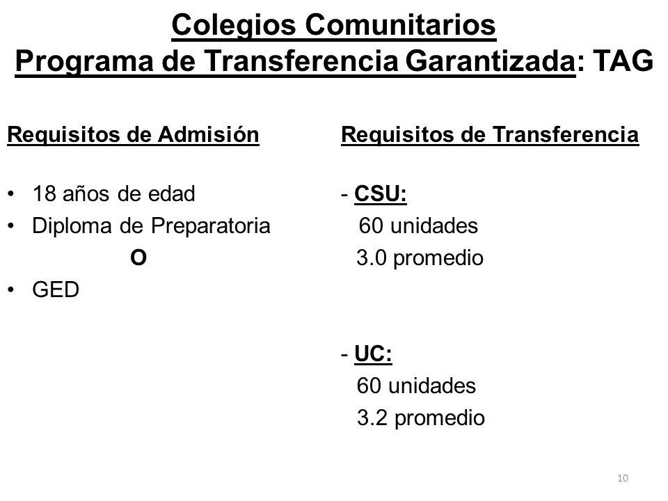 Colegios Comunitarios Programa de Transferencia Garantizada: TAG Requisitos de AdmisiónRequisitos de Transferencia 18 años de edad- CSU: Diploma de Pr
