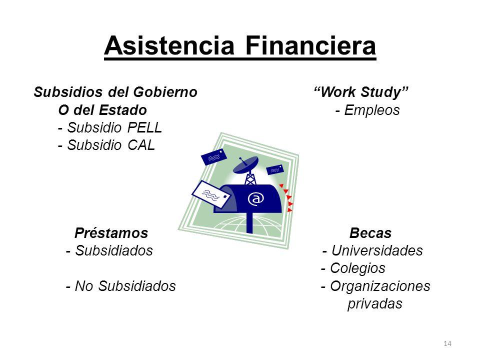Asistencia Financiera Subsidios del Gobierno Work Study O del Estado - Empleos - Subsidio PELL - Subsidio CAL Préstamos Becas - Subsidiados - Universi