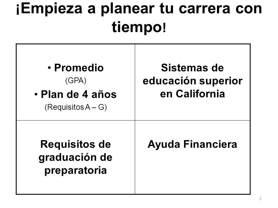 ¡ Empieza a planear tu carrera con tiempo ! 2 Promedio (GPA) Plan de 4 años (Requisitos A – G) Sistemas de educación superior en California Requisitos
