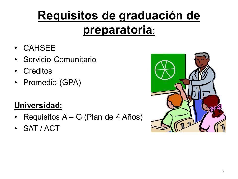 Requisitos de graduación de preparatoria : CAHSEE Servicio Comunitario Créditos Promedio (GPA) Universidad: Requisitos A – G (Plan de 4 Años) SAT / AC