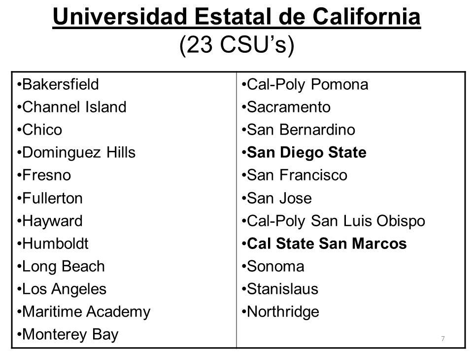 Universidad Estatal de California (23 CSUs) 7 Bakersfield Channel Island Chico Dominguez Hills Fresno Fullerton Hayward Humboldt Long Beach Los Angele