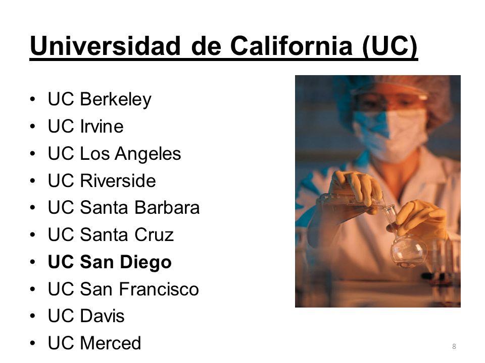 Universidad de California (UC) UC Berkeley UC Irvine UC Los Angeles UC Riverside UC Santa Barbara UC Santa Cruz UC San Diego UC San Francisco UC Davis