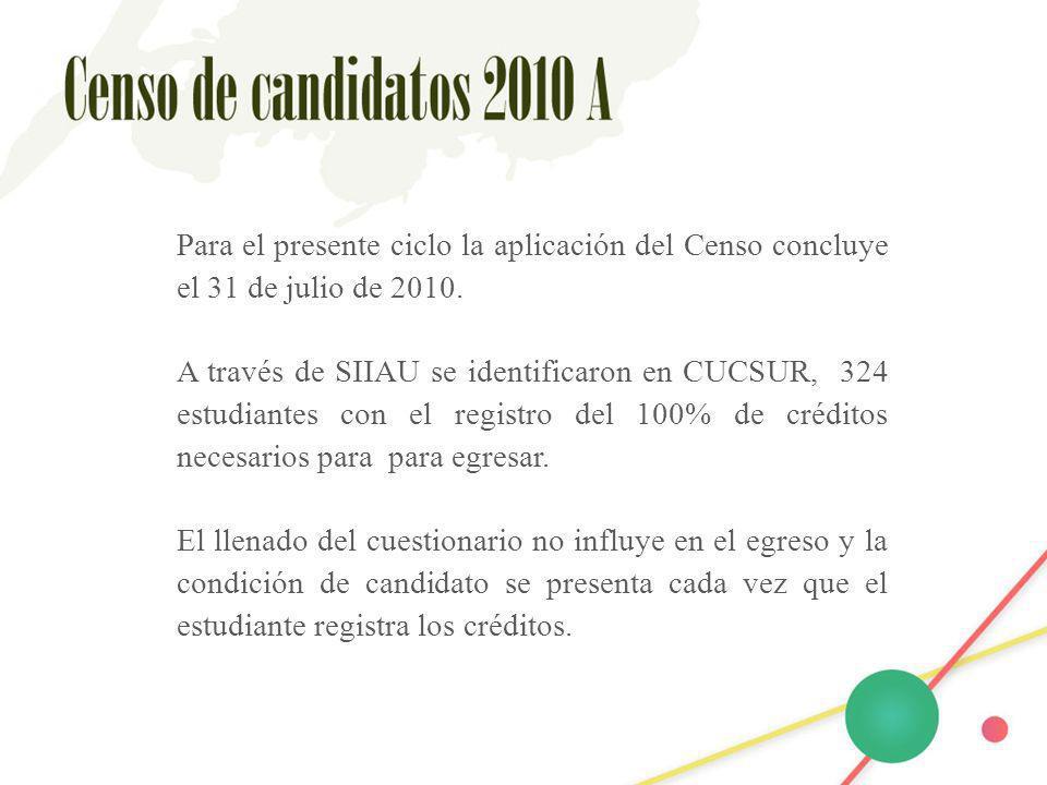 Para el presente ciclo la aplicación del Censo concluye el 31 de julio de 2010.