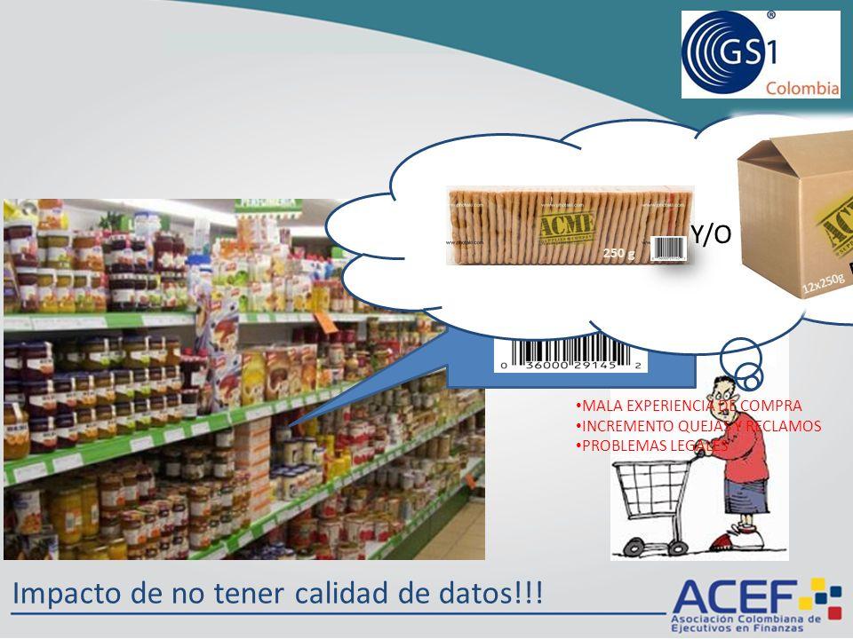 12x250GR GALLETA ACME SAL 12x250GR 12x250g 250 g Y/O MALA EXPERIENCIA DE COMPRA INCREMENTO QUEJAS Y RECLAMOS PROBLEMAS LEGALES Impacto de no tener calidad de datos!!!