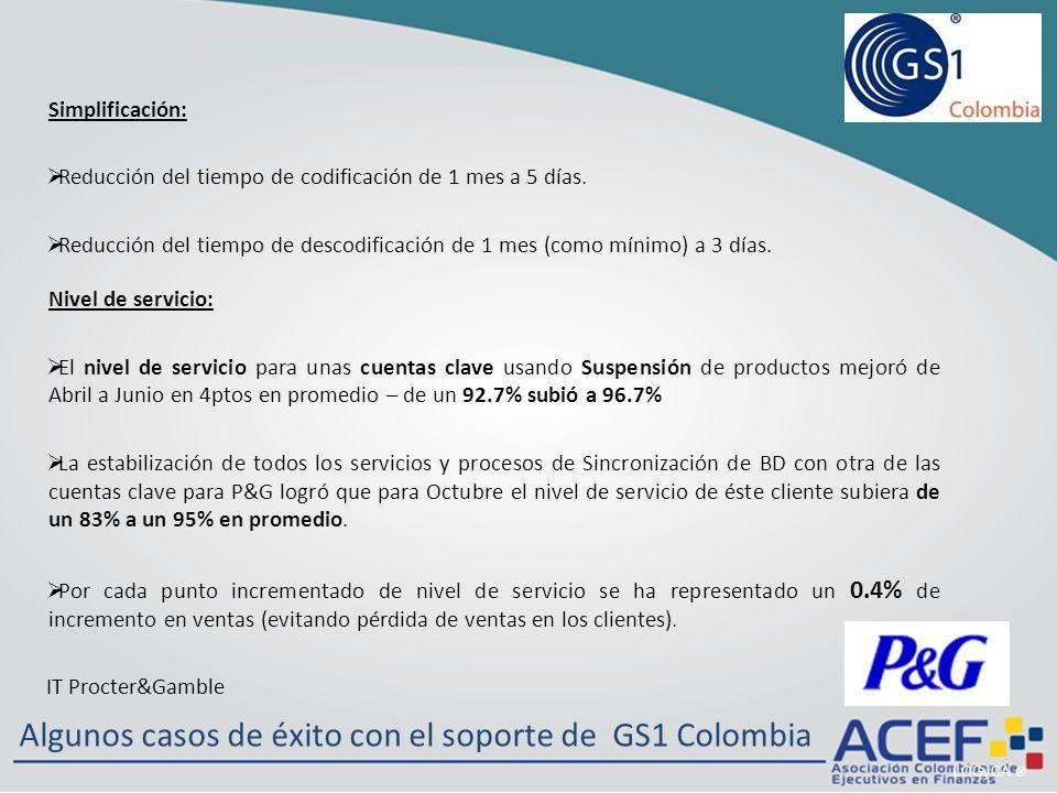 LOGyCA ® Simplificación: Reducción del tiempo de codificación de 1 mes a 5 días.