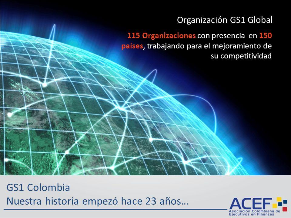 115 Organizaciones con presencia en 150 países, trabajando para el mejoramiento de su competitividad Organización GS1 Global GS1 Colombia Nuestra historia empezó hace 23 años…