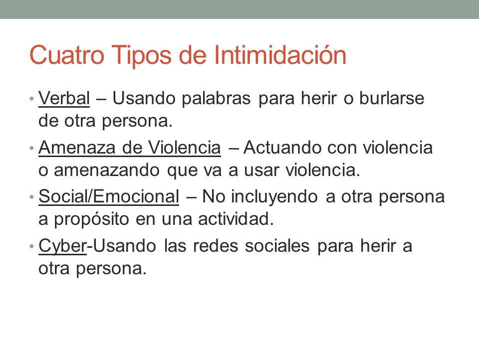 Cuatro Tipos de Intimidación Verbal – Usando palabras para herir o burlarse de otra persona. Amenaza de Violencia – Actuando con violencia o amenazand