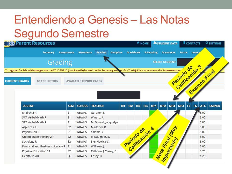 Entendiendo a Genesis – Las Notas Segundo Semestre Período de Calificación 3 Período de Calificación 4 Examen Final Nota Final (Muy Importante)