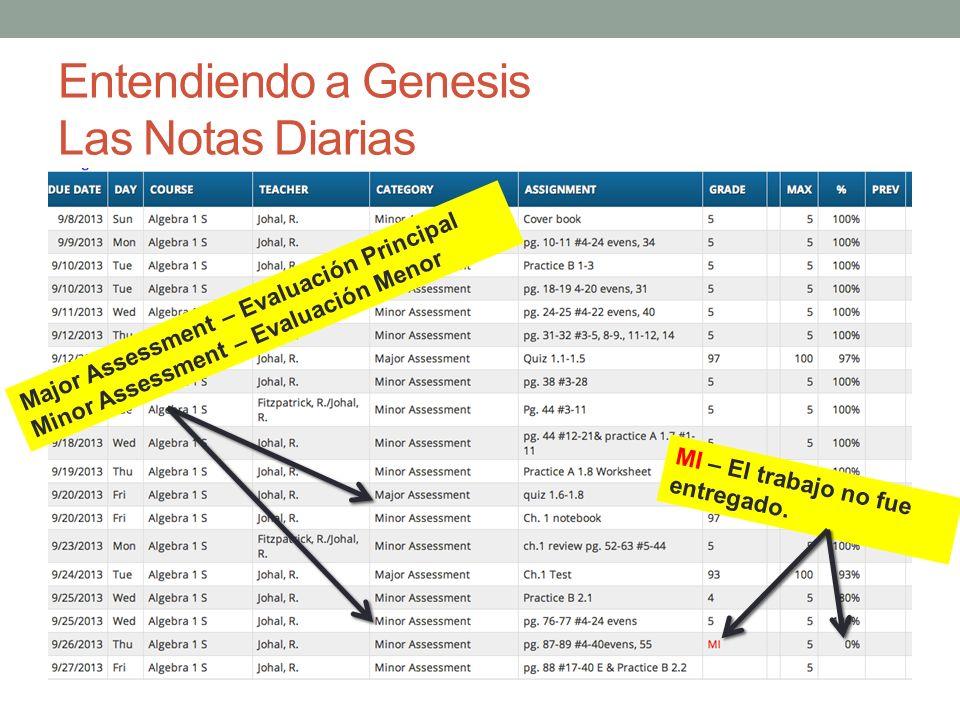 Entendiendo a Genesis Las Notas Diarias Major Assessment – Evaluación Principal Minor Assessment – Evaluación Menor MI – El trabajo no fue entregado.