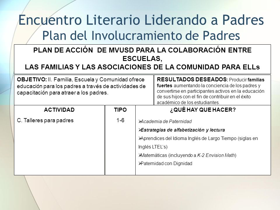 Encuentro Literario Liderando a Padres Plan del Involucramiento de Padres PLAN DE ACCIÓN DE MVUSD PARA LA COLABORACIÓN ENTRE ESCUELAS, LAS FAMILIAS Y LAS ASOCIACIONES DE LA COMUNIDAD PARA ELLs OBJETIVO: II.