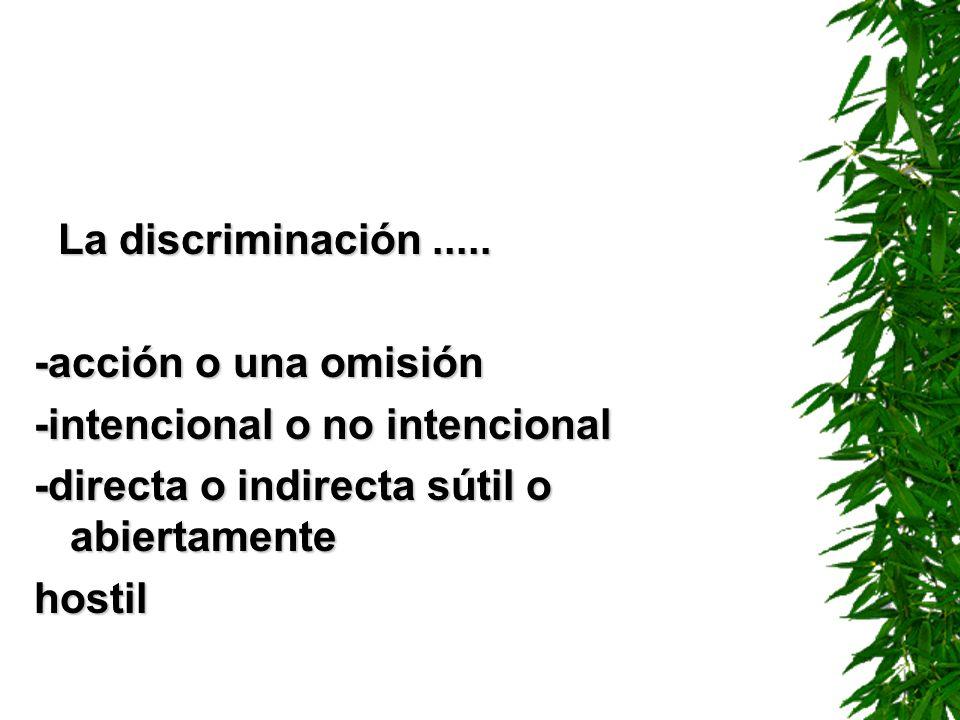 La discriminación..... -acción o una omisión -intencional o no intencional -directa o indirecta sútil o abiertamente hostil