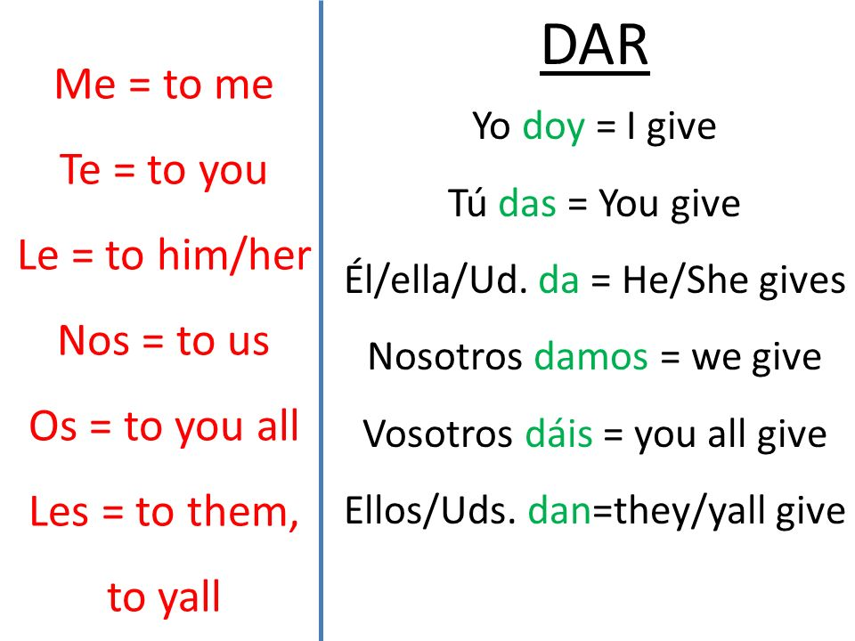 Me = to me Te = to you Le = to him/her Nos = to us Os = to you all Les = to them, to yall DAR Yo doy = I give Tú das = You give Él/ella/Ud.