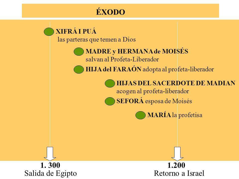 ÉXODO 1. 3001.200 XIFRÁ I PUÁ las parteras que temen a Dios MADRE y HERMANA de MOISÉS salvan al Profeta-Liberador HIJA del FARAÓN adopta al profeta-li