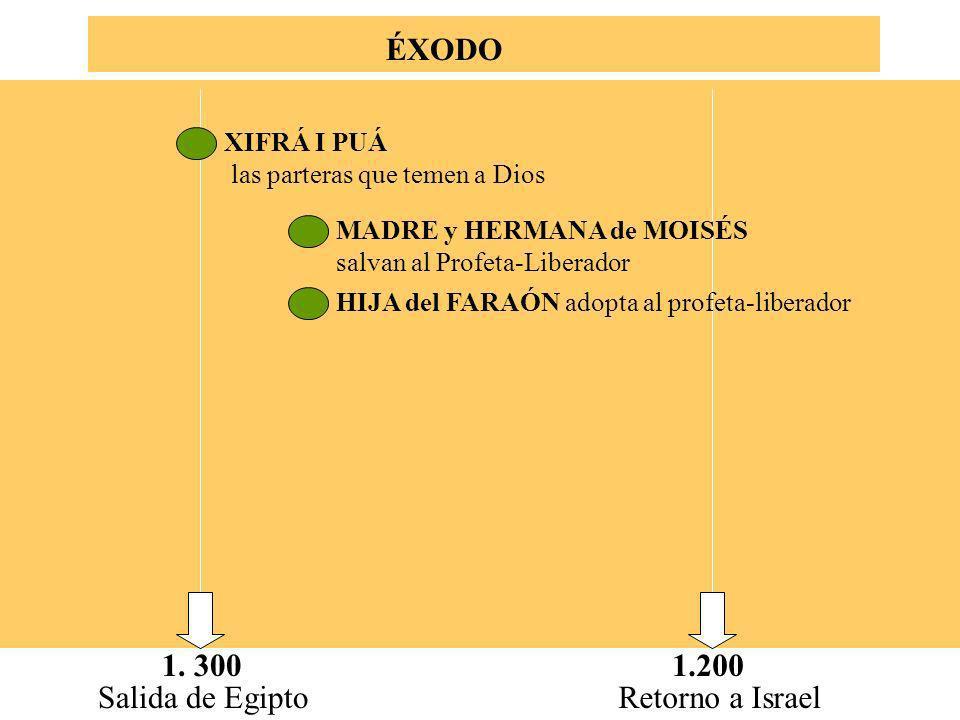 ÉXODO 1.