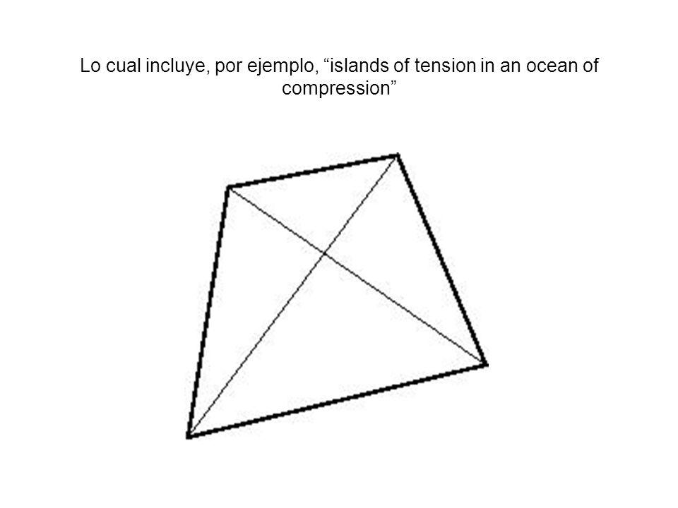 Lo cual incluye, por ejemplo, islands of tension in an ocean of compression