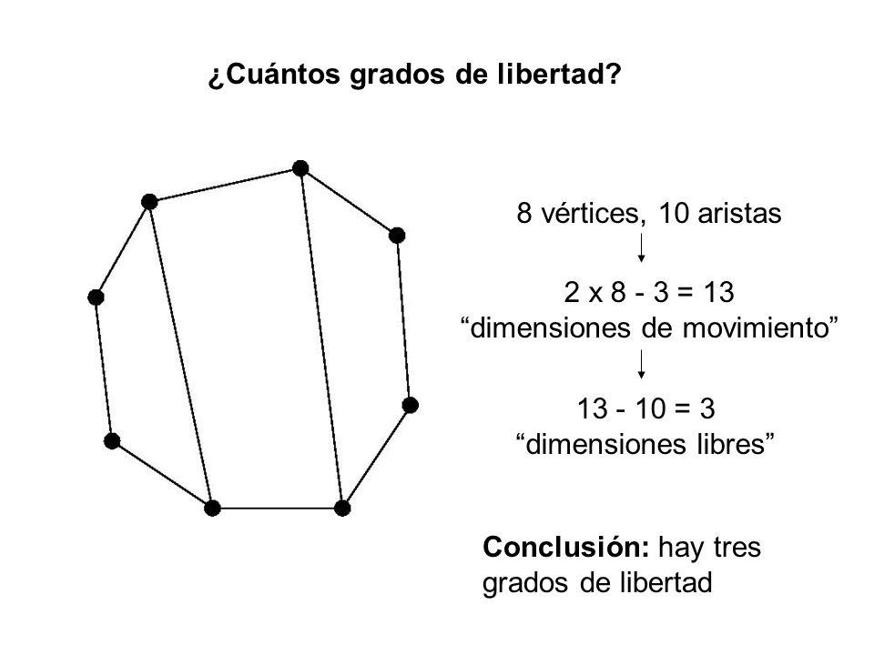 8 vértices, 10 aristas 13 - 10 = 3 dimensiones libres 2 x 8 - 3 = 13 dimensiones de movimiento Conclusión: hay tres grados de libertad ¿Cuántos grados de libertad?
