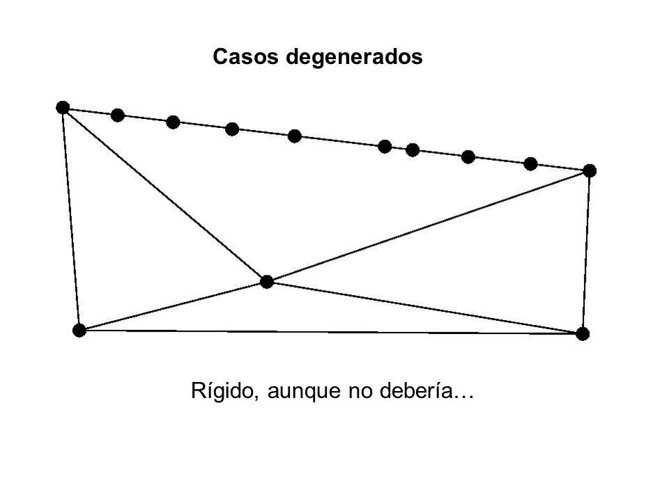 8 vértices, 8 aristas Casos degenerados Rígido, aunque no debería…