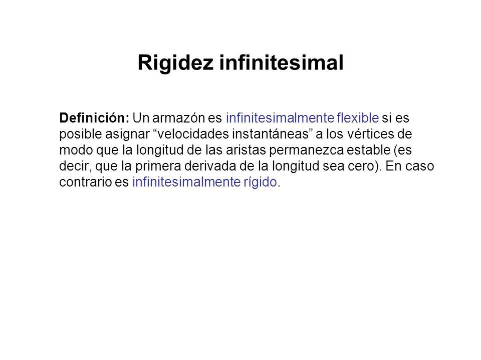 Rigidez infinitesimal Definición: Un armazón es infinitesimalmente flexible si es posible asignar velocidades instantáneas a los vértices de modo que la longitud de las aristas permanezca estable (es decir, que la primera derivada de la longitud sea cero).