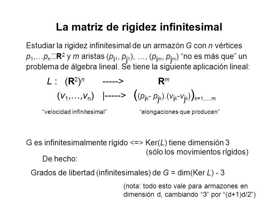 La matriz de rigidez infinitesimal Estudiar la rigidez infinitesimal de un armazón G con n vértices p 1,…p n R 2 y m aristas (p i 1, p j 1 ), …, (p i m, p j m ) no es más que un problema de álgebra lineal.