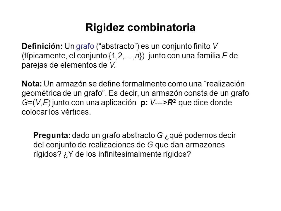 Rigidez combinatoria Definición: Un grafo (abstracto) es un conjunto finito V (típicamente, el conjunto {1,2,…,n}) junto con una familia E de parejas de elementos de V.