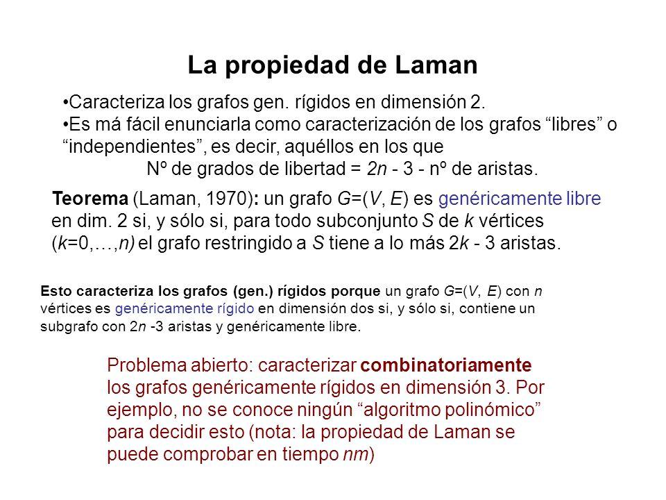 La propiedad de Laman Teorema (Laman, 1970): un grafo G=(V, E) es genéricamente libre en dim.