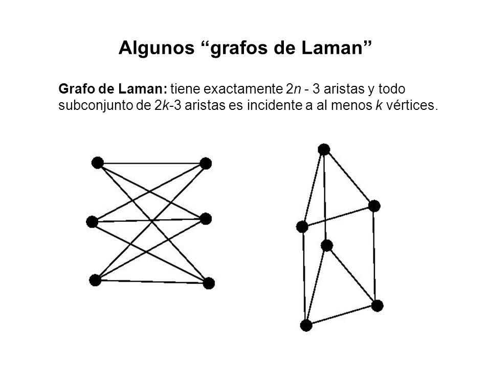 Algunos grafos de Laman Grafo de Laman: tiene exactamente 2n - 3 aristas y todo subconjunto de 2k-3 aristas es incidente a al menos k vértices.
