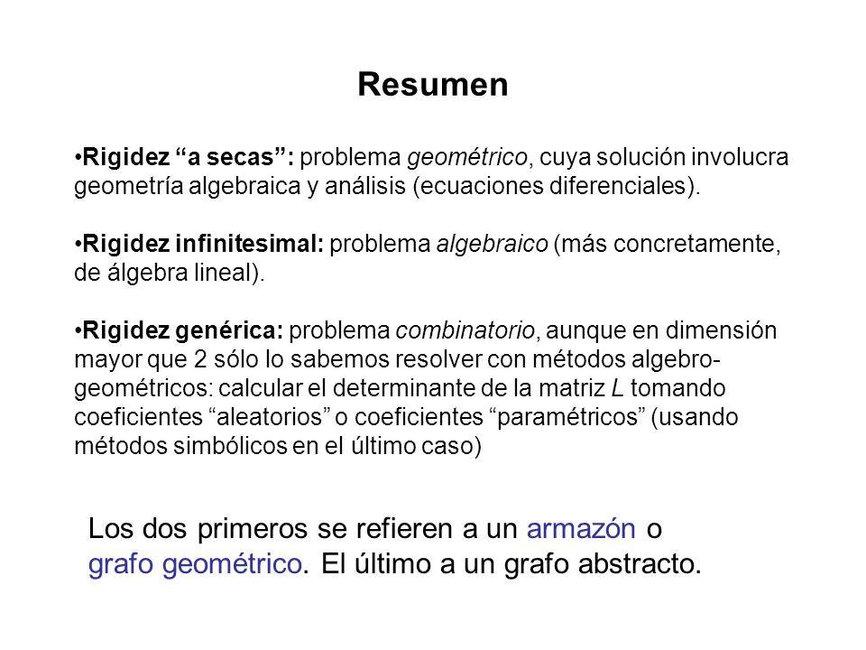 Resumen Rigidez a secas: problema geométrico, cuya solución involucra geometría algebraica y análisis (ecuaciones diferenciales).