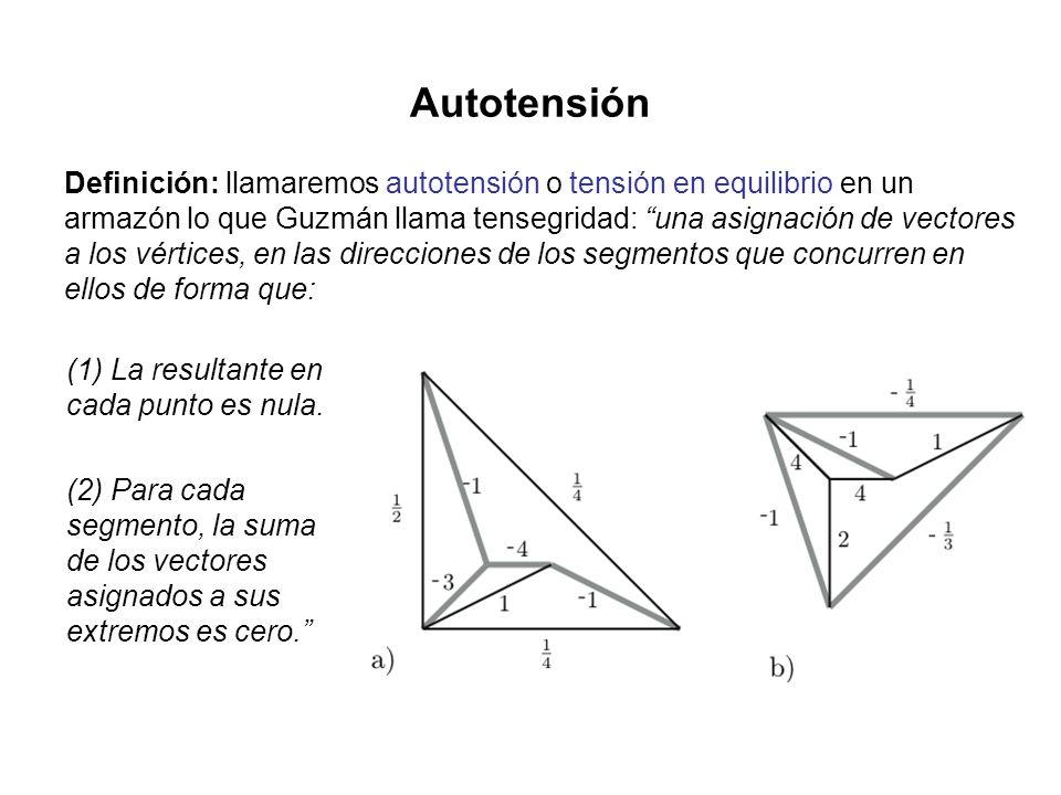 Autotensión Definición: llamaremos autotensión o tensión en equilibrio en un armazón lo que Guzmán llama tensegridad: una asignación de vectores a los vértices, en las direcciones de los segmentos que concurren en ellos de forma que: (1) La resultante en cada punto es nula.