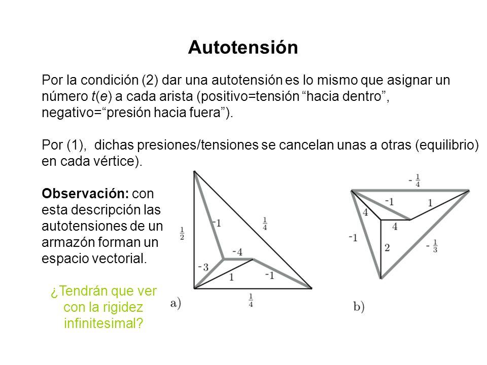 Autotensión Observación: con esta descripción las autotensiones de un armazón forman un espacio vectorial.