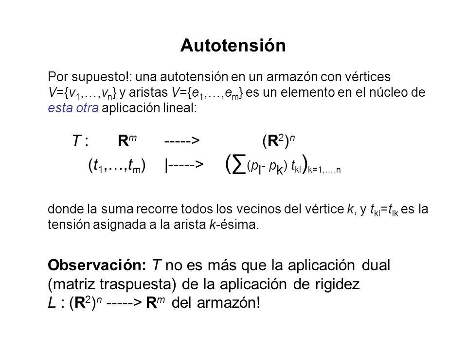 Autotensión Por supuesto!: una autotensión en un armazón con vértices V={v 1,…,v n } y aristas V={e 1,…,e m } es un elemento en el núcleo de esta otra aplicación lineal: T : R m -----> (R 2 ) n (t 1,…,t m )|-----> ( (p l - p k ) t kl ) k=1,…,n donde la suma recorre todos los vecinos del vértice k, y t kl =t lk es la tensión asignada a la arista k-ésima.