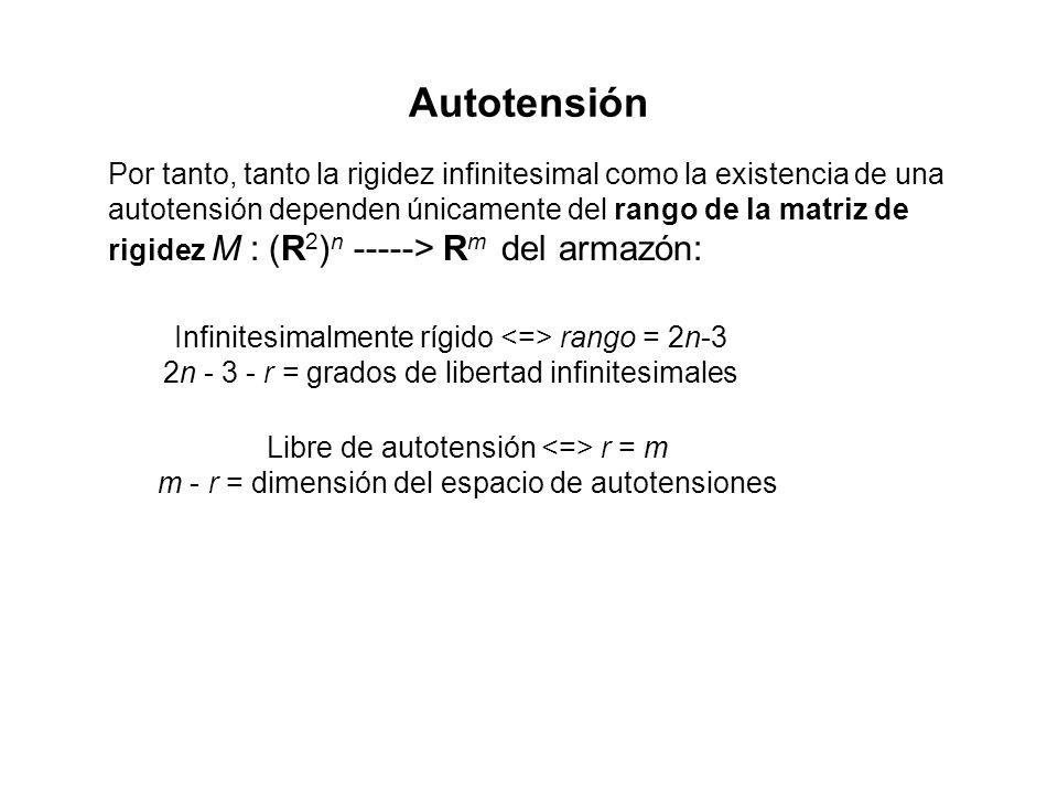 Autotensión Por tanto, tanto la rigidez infinitesimal como la existencia de una autotensión dependen únicamente del rango de la matriz de rigidez M : (R 2 ) n -----> R m del armazón: Infinitesimalmente rígido rango = 2n-3 2n - 3 - r = grados de libertad infinitesimales Libre de autotensión r = m m - r = dimensión del espacio de autotensiones