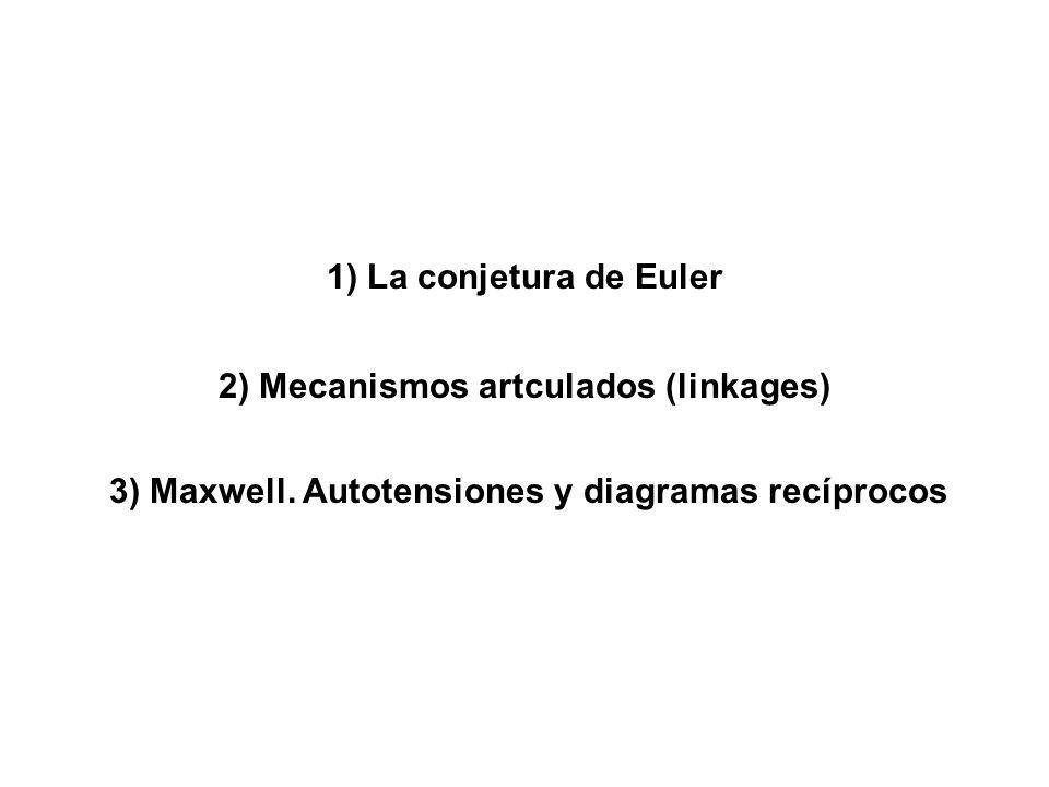 1) La conjetura de Euler 3) Maxwell.