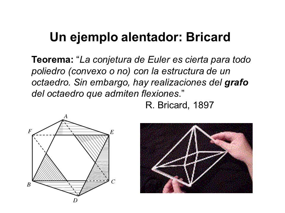 Un ejemplo alentador: Bricard Teorema: La conjetura de Euler es cierta para todo poliedro (convexo o no) con la estructura de un octaedro.